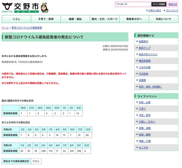 スクリーンショット 2021-10-04 0.46.32