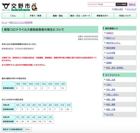 スクリーンショット 2021-07-26 0.03.26