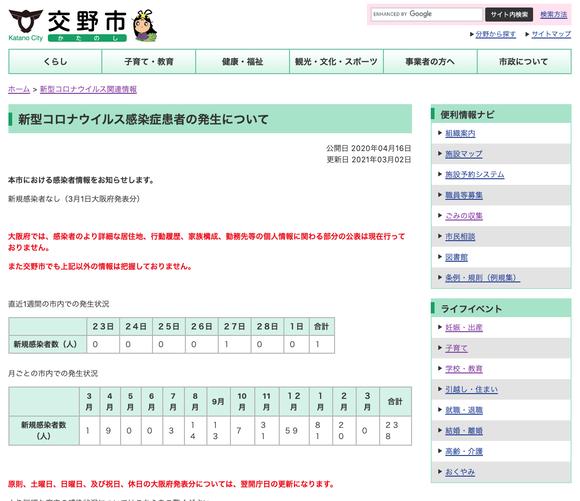 スクリーンショット 2021-03-02 23.40.42
