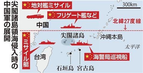 中国軍尖閣展開