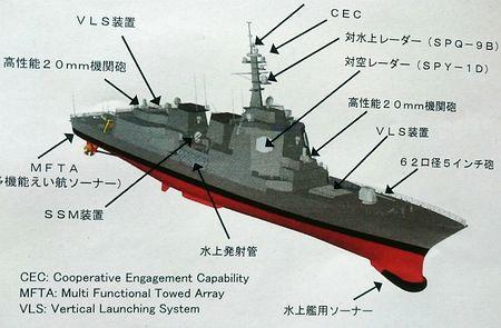 【軍事】イージス艦7隻目進水へ=対中国も念頭、20年就役-海自