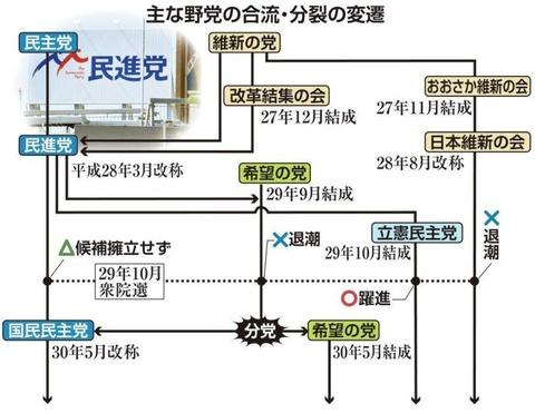 AE159EBE-3649-4A11-AD28-0C10E3FFECEB