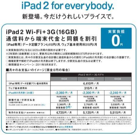 20110427_ipad2sb.jpg