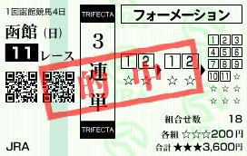 函館スプリントステークス