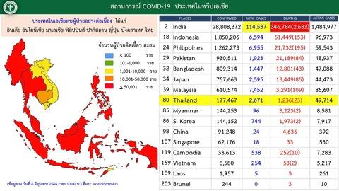 20210606バンコク国内感染者内訳