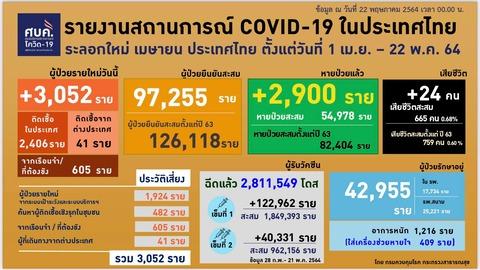 20210522 0401-0424 タイの新型コロナウイルス感染状況2