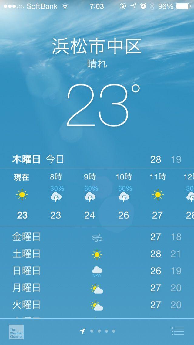 区 浜松 天気 中 市