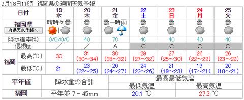 気象庁 福岡 天気