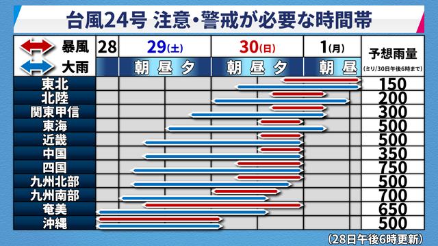 号 最新 台風 情報 16
