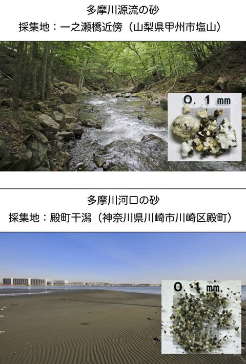 多摩川138Km旅砂パック採集地画像