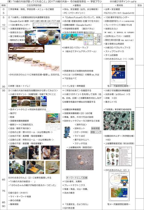 (案Ⅱ)2017川崎の大地ー学習展開—_edited-1