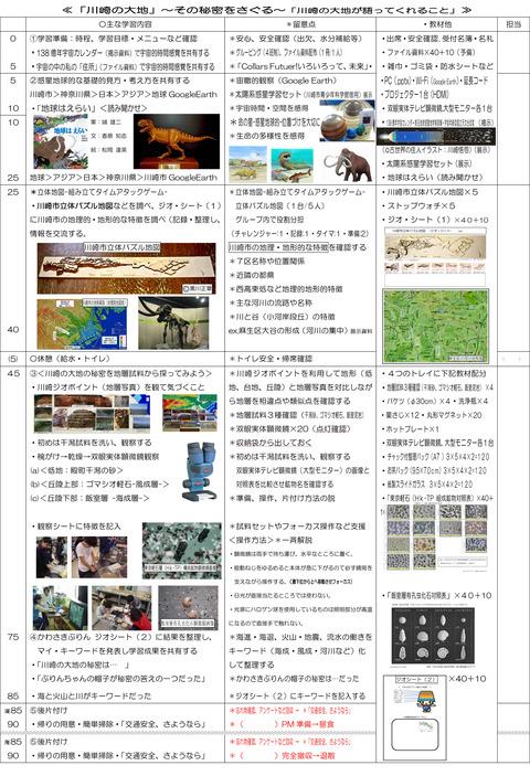 2017 「川崎の大地」学習プラン