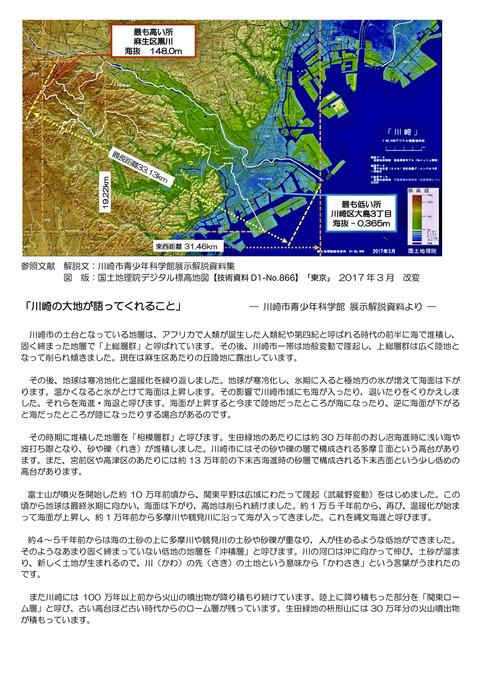 「川崎の大地が語ってくれること」ー展示解説書ー加筆