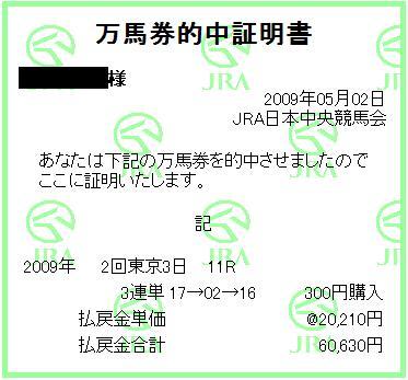 青葉賞 3連単202.1倍×300円