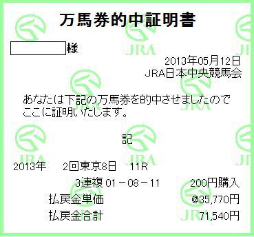 ヴィクトリアマイル 3連複357.7倍×200円