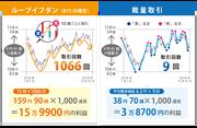 loop_jisseki2