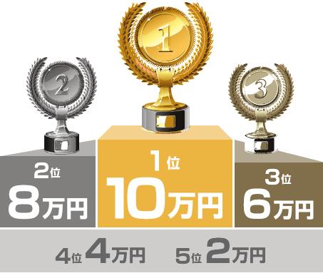 parts_top_award