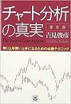 【為替王のFX・株テクニカル分析推薦図書一覧】「ユーロ円に対して、フラックからの下抜けは危険」と言われていたと思うのですが、このような知識は、何を勉強したら身につきますか?
