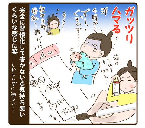 育児キロク(双子0歳)