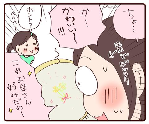 説明書読まないタイプ②3
