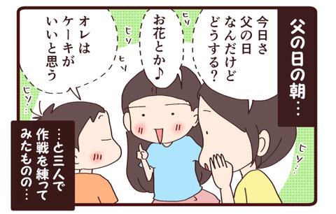 今年の父の日