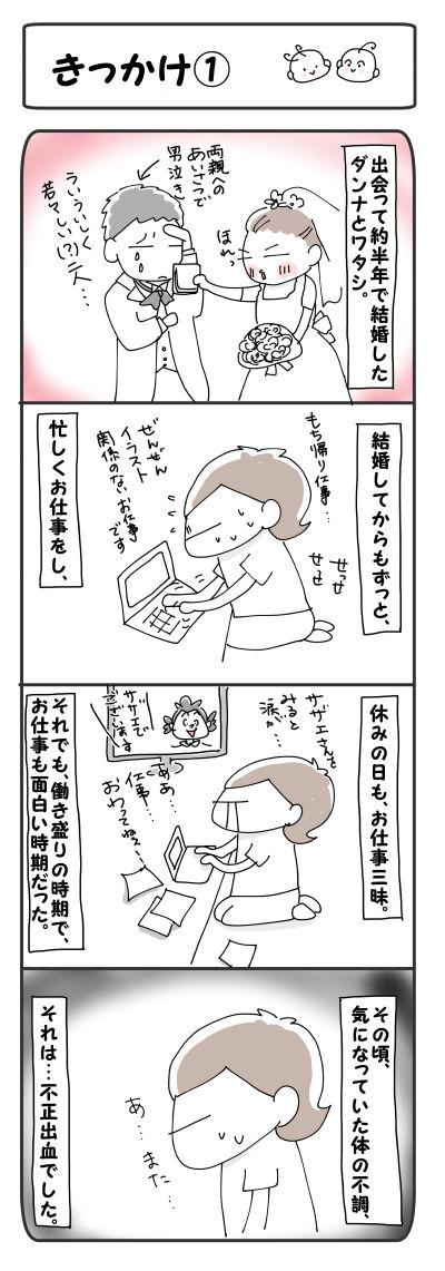 きっかけ①