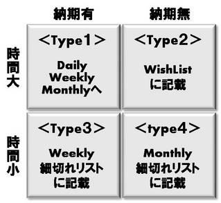 TaskMTX