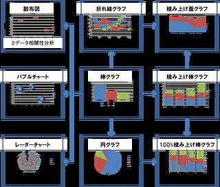 グラフOV