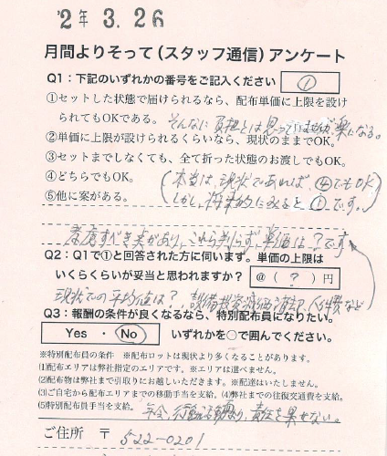 スタッフM・M : 彦根