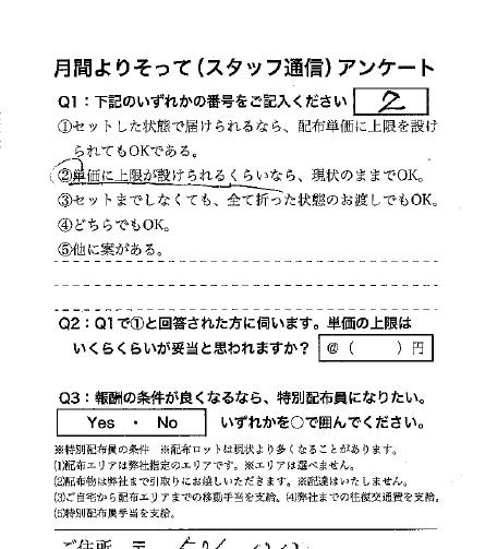 スタッフY・I : 東近江 0316