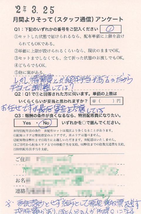 スタッフK・K : 彦根 0325