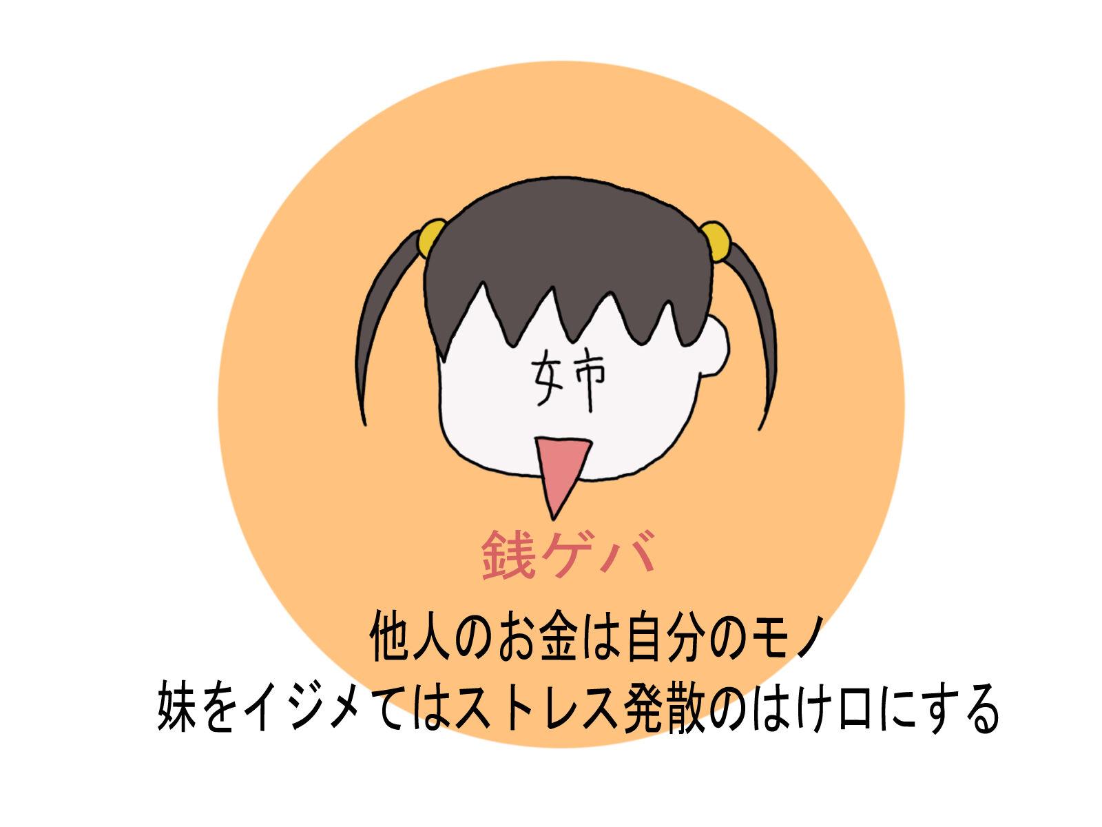 人物紹介 姉
