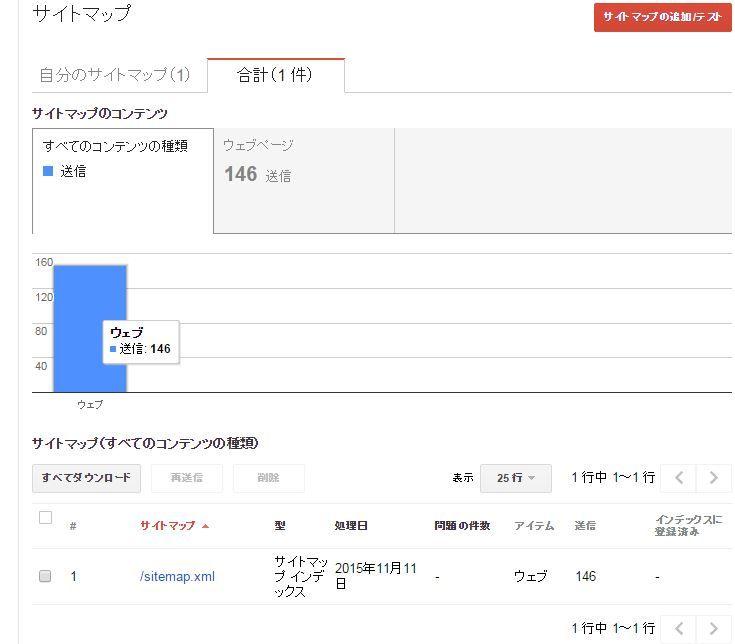 ライブドアブログでgoogle先生オススメのサイトマップの更新をしてみた話