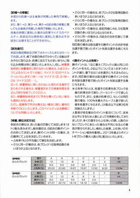 シマノ 競技方法2
