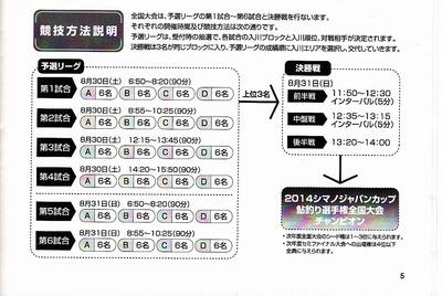ジャパンカップ 競技方法