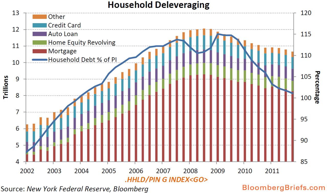 債務整理の影響とは|家族・保証人・仕事はどうな …