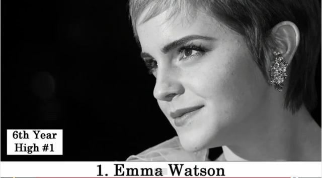 エマ・ワトソン