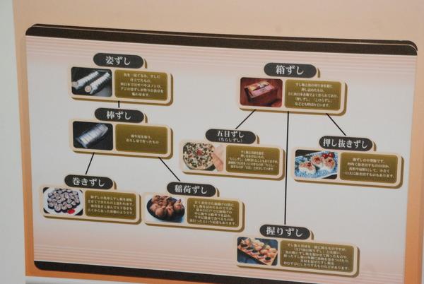 寿司ミュージアム (14)
