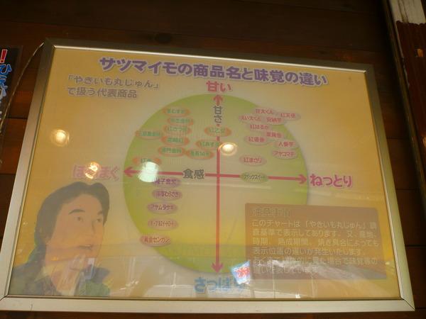 焼き芋専門店まるじゅん (4)