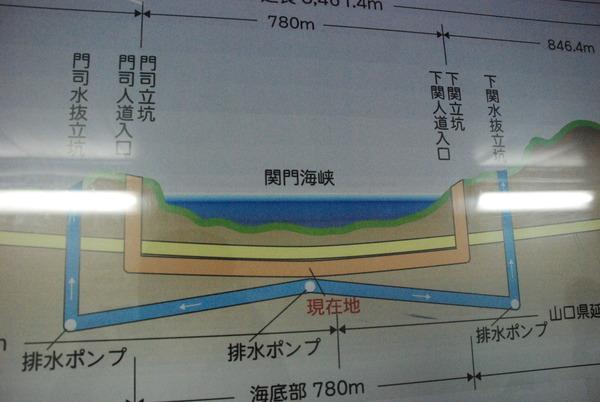 関門トンネル人道 (10)