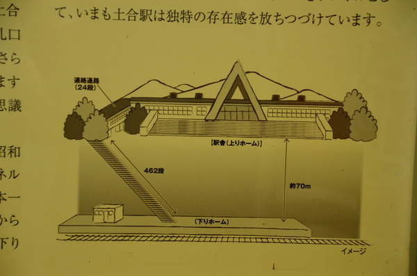 土合駅 (1)