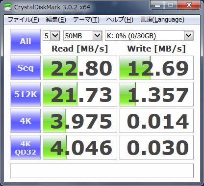 PATRIOT microSDHC 32GBベンチ