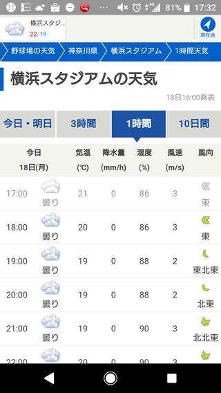 180618-横浜スタジアム天気