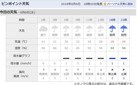 180606Yahoo天気 横浜スタジアム