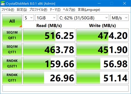 VAIO S11 SSD交換後ベンチ