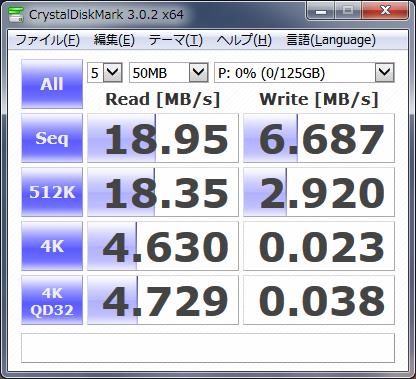 SDSQUNC-128G-GN6MA 偽物 ベンチ