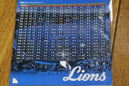 190421 メットライフドーム vsSB ライオンズ記念切手02