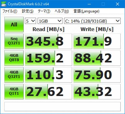 Samsung MZ-77E1T0B+MarvellSATA3.0ベンチ