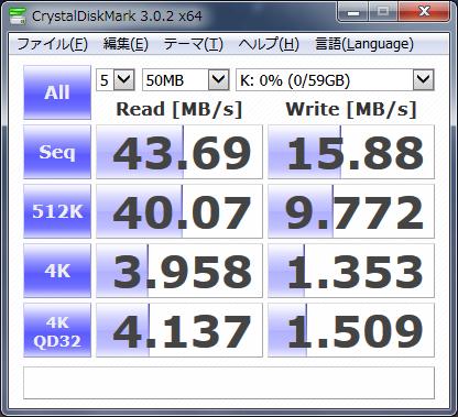 sandisk microSDXC 64GBベンチ