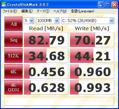 HDD HDP725050GLA360 ベンチ